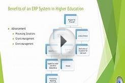 Enterprise Resource Planning (ERP) Systems in Higher Education