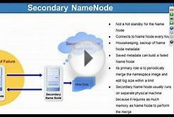 Hadoop Training (Part 2)- What is Secondary NameNode by