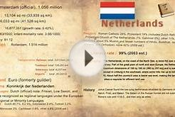 Netherlands History and Geography for kids Best education